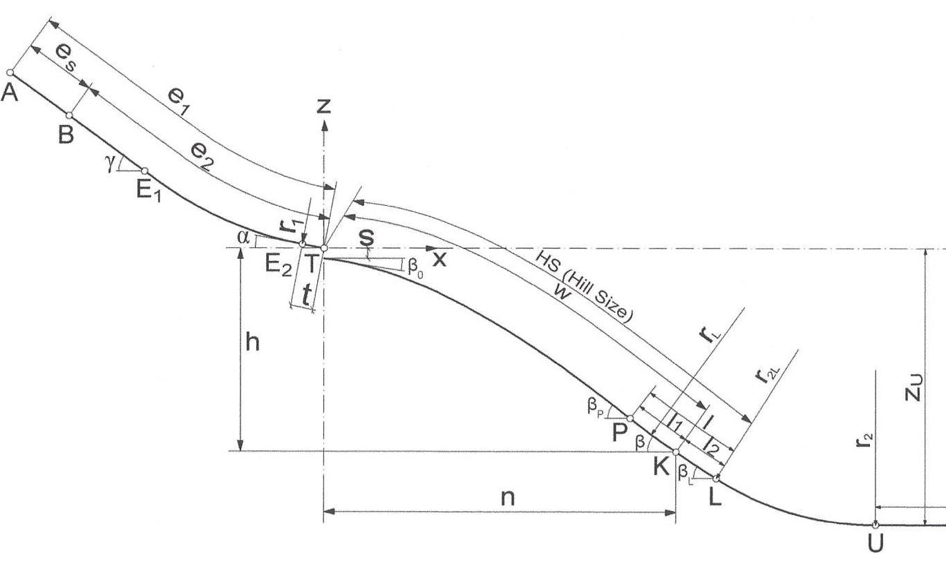 diagram of hills running diagram of running track #9