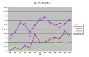 EQU CompStats